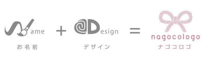 お名前+デザイン=ナゴコロゴ
