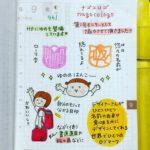 Instagramのshizuyunoさんによるナゴコロゴ体験の声